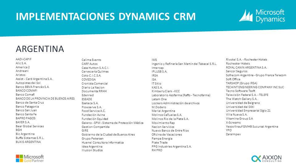 soluciones crm y erp soluciones empresariales personalizadas y predictivas de microsoft dynamics
