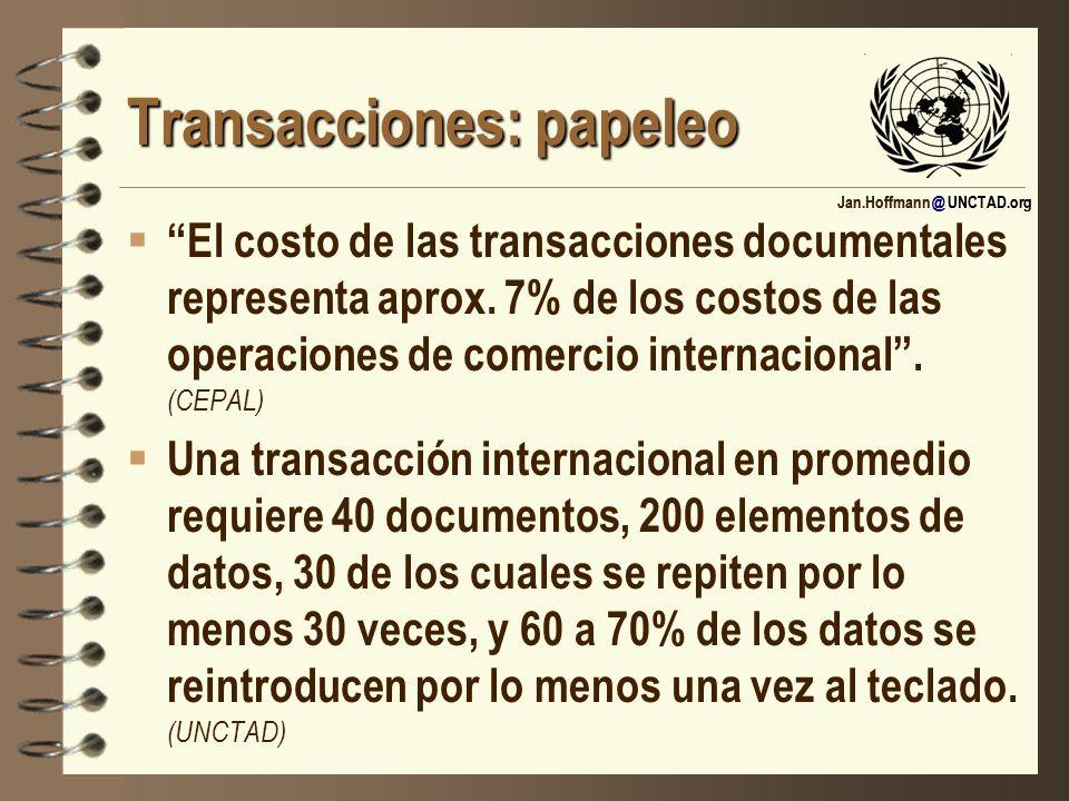 Transacciones: papeleo