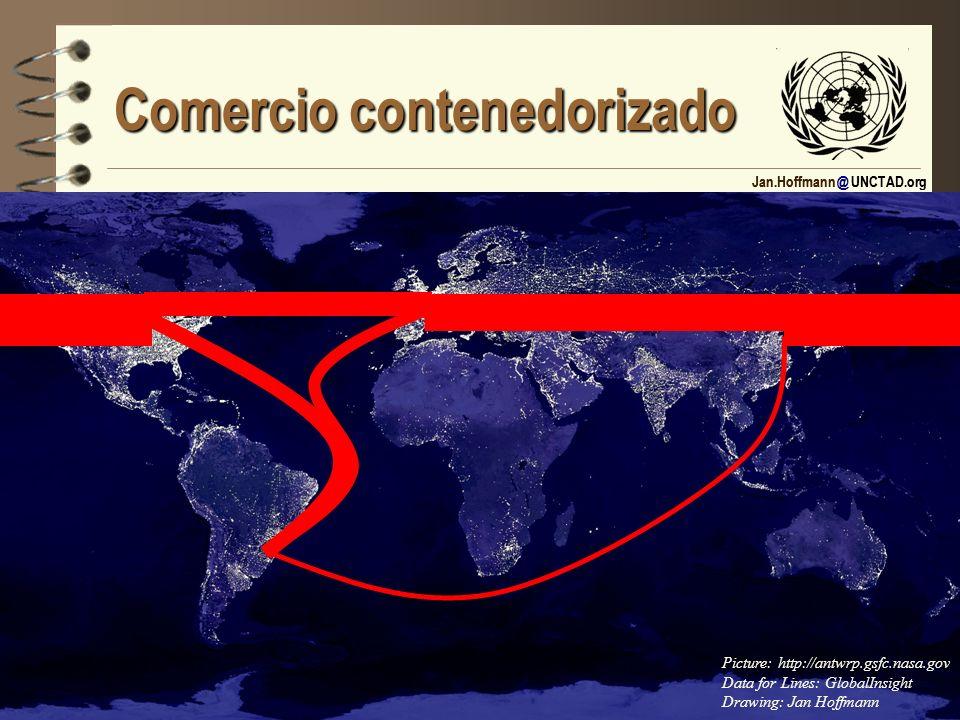 Comercio contenedorizado