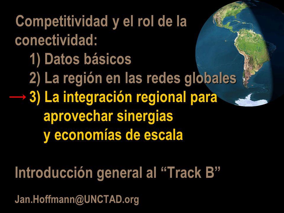 Competitividad y el rol de la conectividad: 1) Datos básicos 2) La región en las redes globales 3) La integración regional para aprovechar sinergias y economías de escala Introducción general al Track B