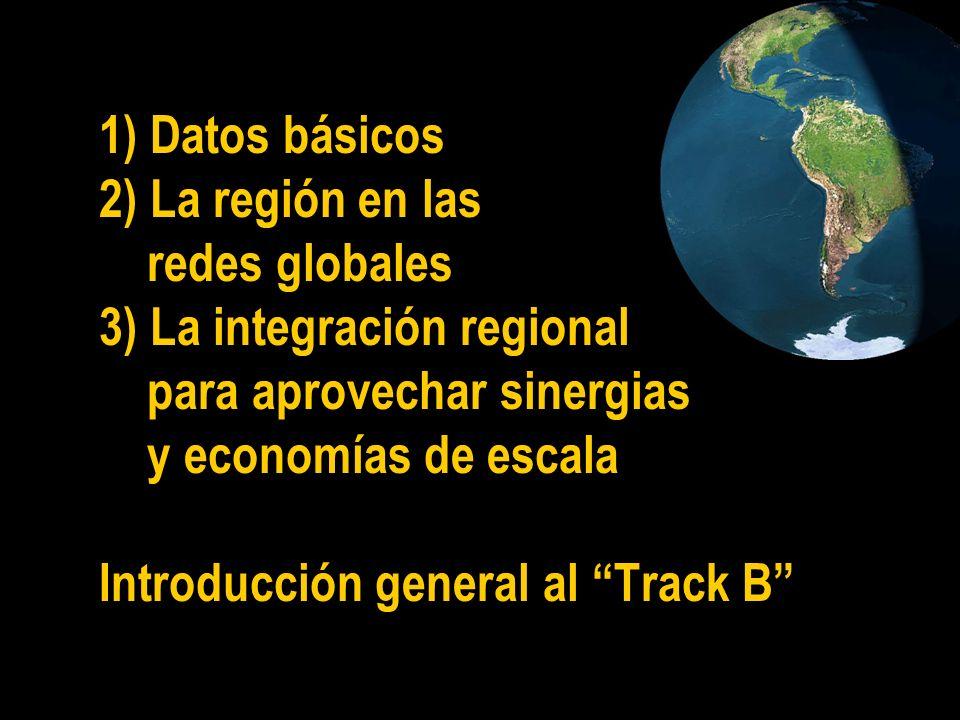 1) Datos básicos 2) La región en las redes globales 3) La integración regional para aprovechar sinergias y economías de escala Introducción general al Track B
