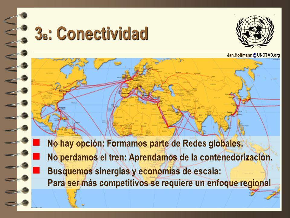 3B: Conectividad No hay opción: Formamos parte de Redes globales.