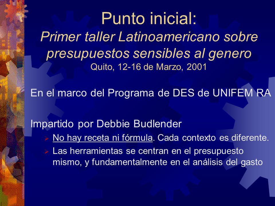 Punto inicial: Primer taller Latinoamericano sobre presupuestos sensibles al genero Quito, 12-16 de Marzo, 2001