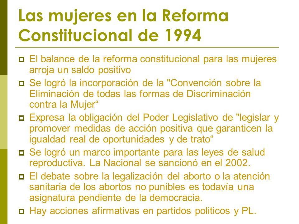 Las mujeres en la Reforma Constitucional de 1994