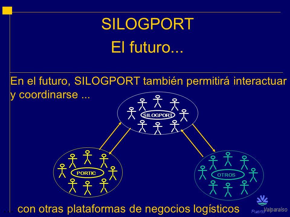 SILOGPORT El futuro... En el futuro, SILOGPORT también permitirá interactuar y coordinarse ... SILOGPORT.