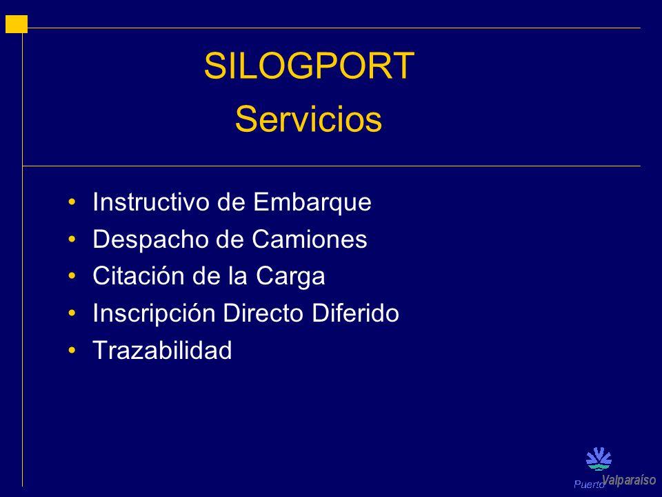 SILOGPORT Servicios Instructivo de Embarque Despacho de Camiones