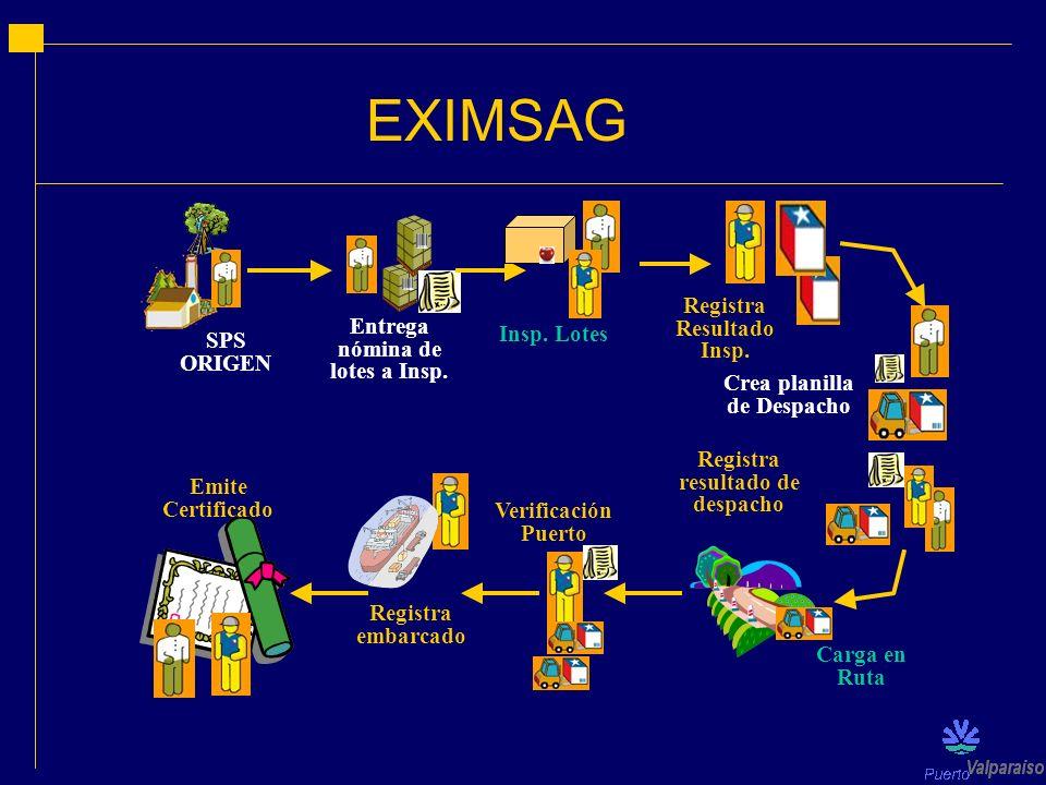EXIMSAG Registra Resultado Insp. Entrega nómina de lotes a Insp.