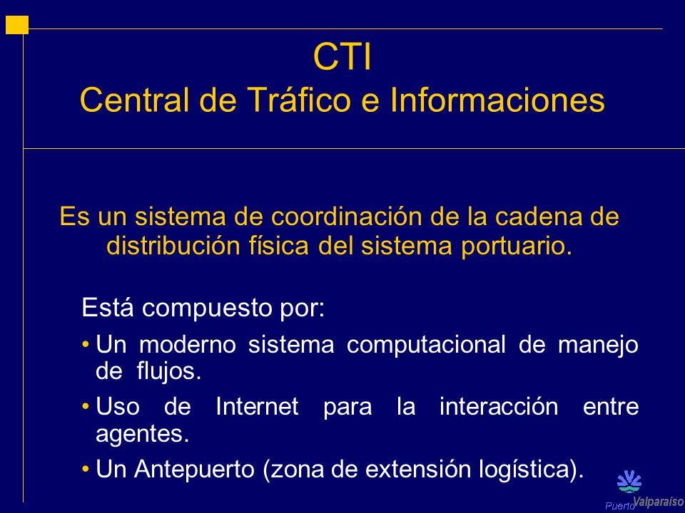 Central de Tráfico e Informaciones