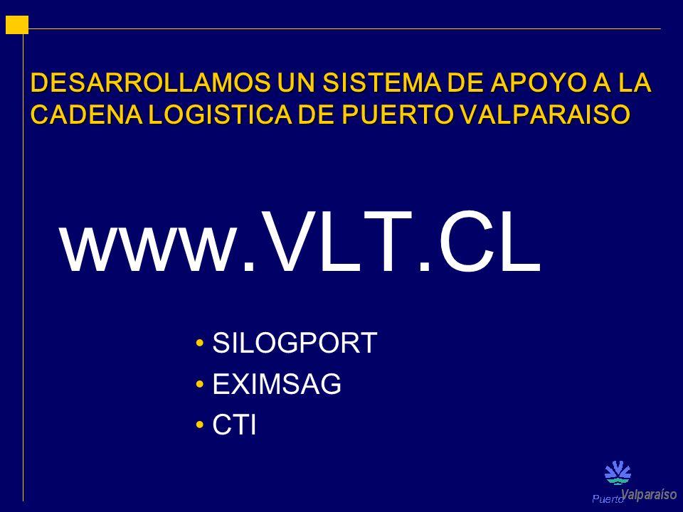 www.VLT.CL SILOGPORT EXIMSAG CTI