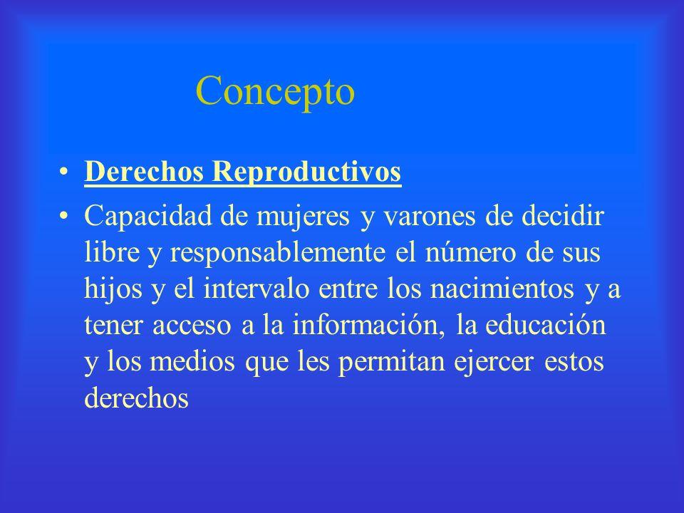 Concepto Derechos Reproductivos