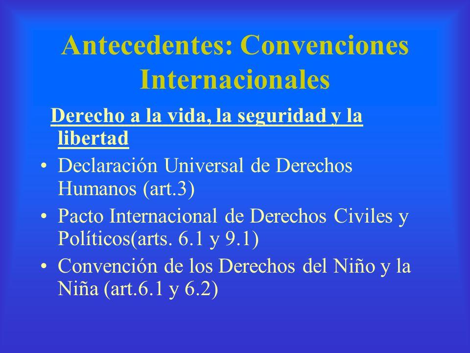 Antecedentes: Convenciones Internacionales