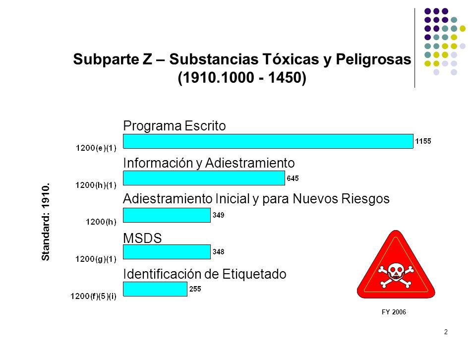 Subparte Z – Substancias Tóxicas y Peligrosas (1910.1000 - 1450)