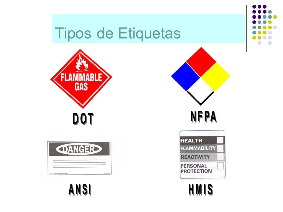Tipos de Etiquetas NFPA DOT ANSI HMIS