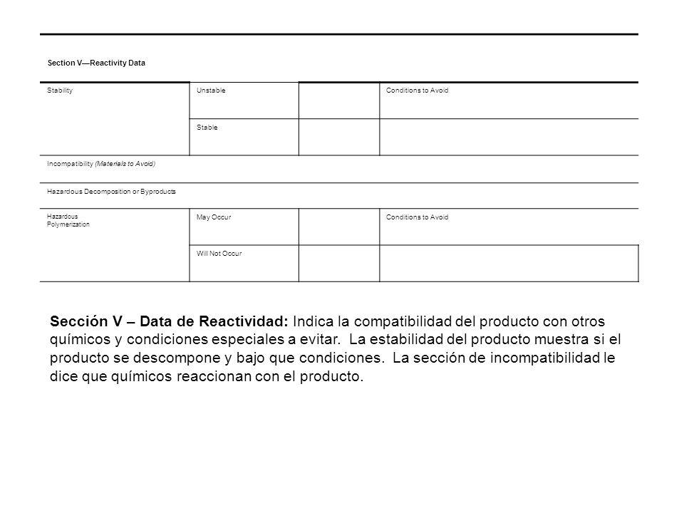 Section V—Reactivity Data