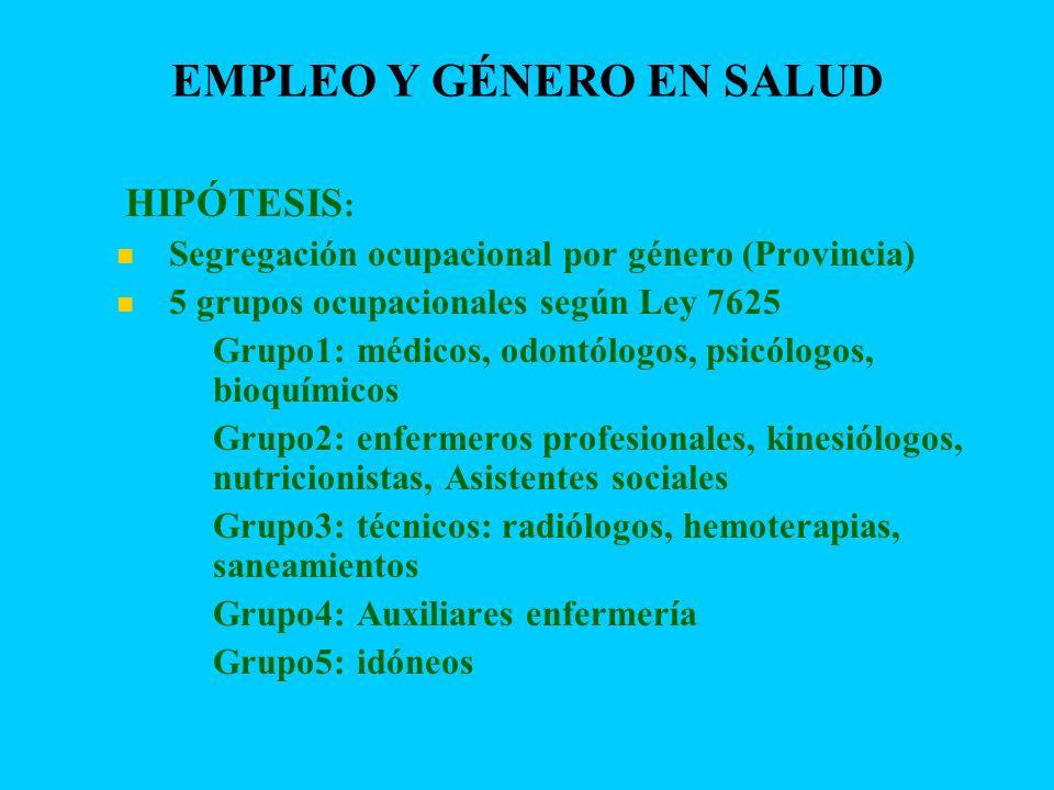 EMPLEO Y GÉNERO EN SALUD