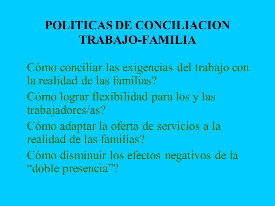 POLITICAS DE CONCILIACION TRABAJO-FAMILIA