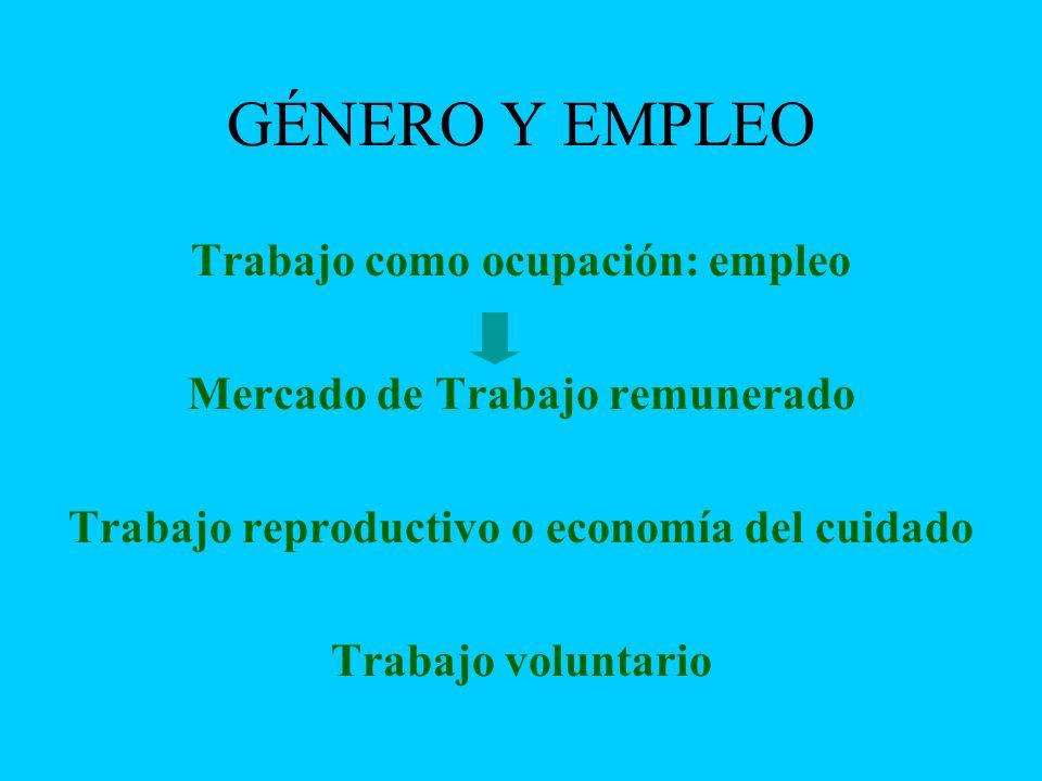 GÉNERO Y EMPLEO Trabajo como ocupación: empleo