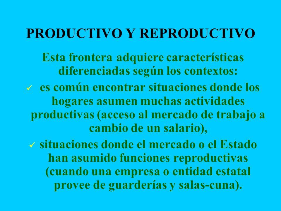 PRODUCTIVO Y REPRODUCTIVO