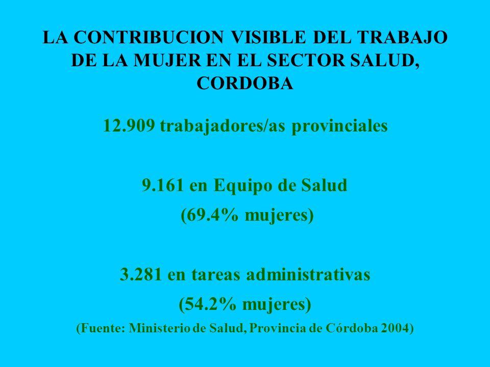 12.909 trabajadores/as provinciales