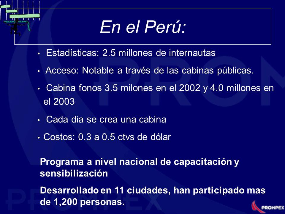 En el Perú: Estadísticas: 2.5 millones de internautas