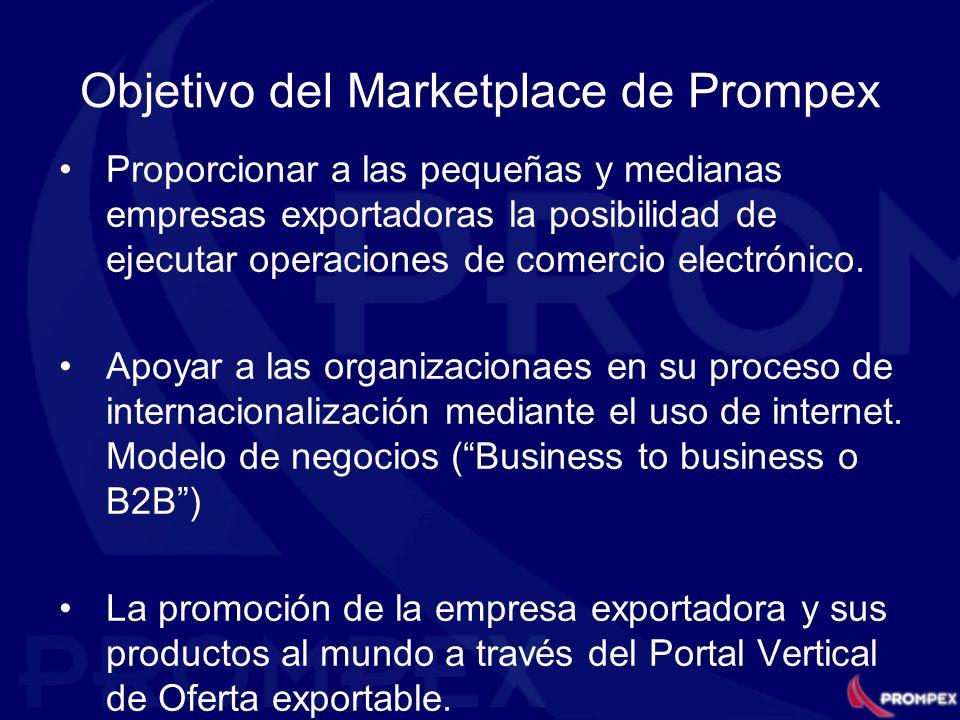 Objetivo del Marketplace de Prompex