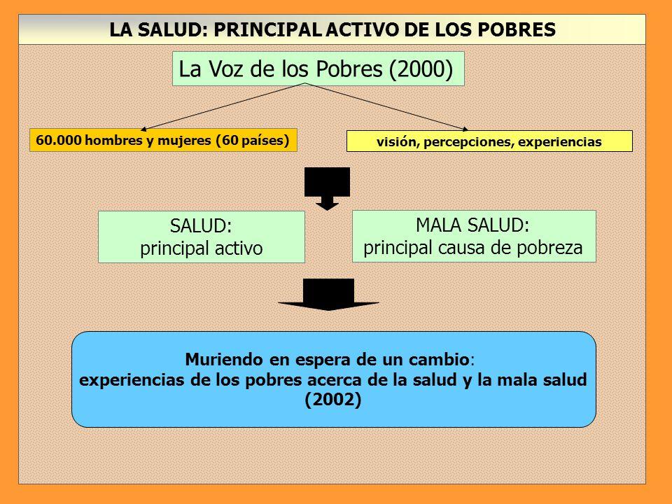 La Voz de los Pobres (2000) LA SALUD: PRINCIPAL ACTIVO DE LOS POBRES