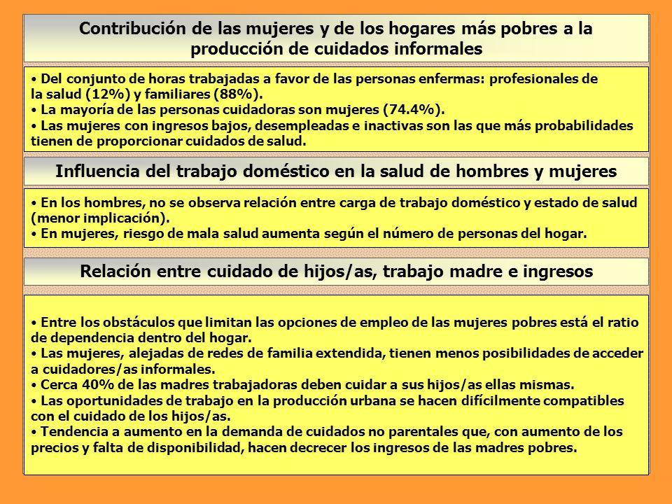 Influencia del trabajo doméstico en la salud de hombres y mujeres
