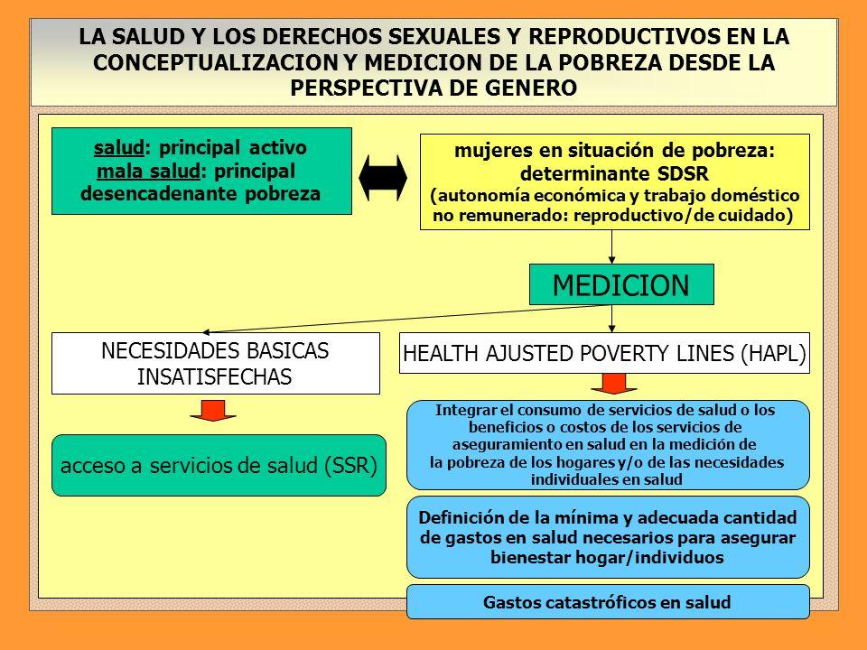 LA SALUD Y LOS DERECHOS SEXUALES Y REPRODUCTIVOS EN LA CONCEPTUALIZACION Y MEDICION DE LA POBREZA DESDE LA PERSPECTIVA DE GENERO