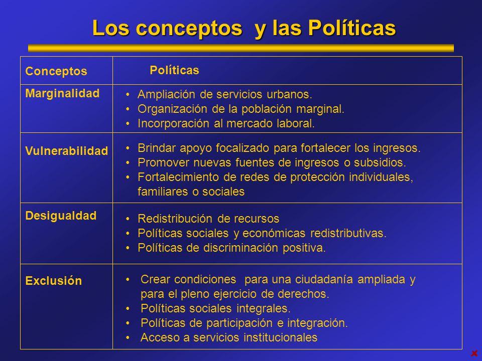 Los conceptos y las Políticas