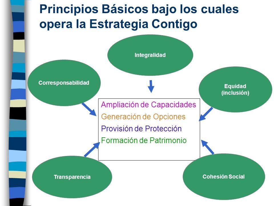 Principios Básicos bajo los cuales opera la Estrategia Contigo