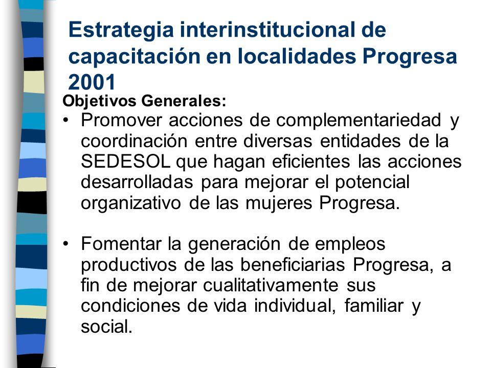 Estrategia interinstitucional de capacitación en localidades Progresa 2001