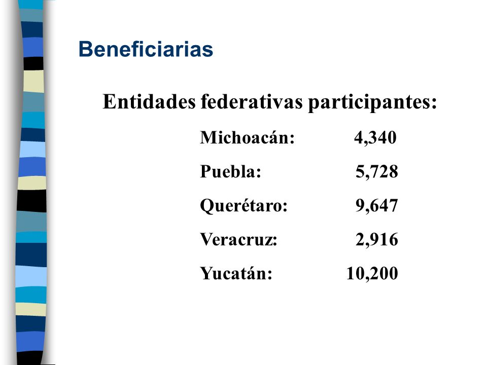 Entidades federativas participantes: