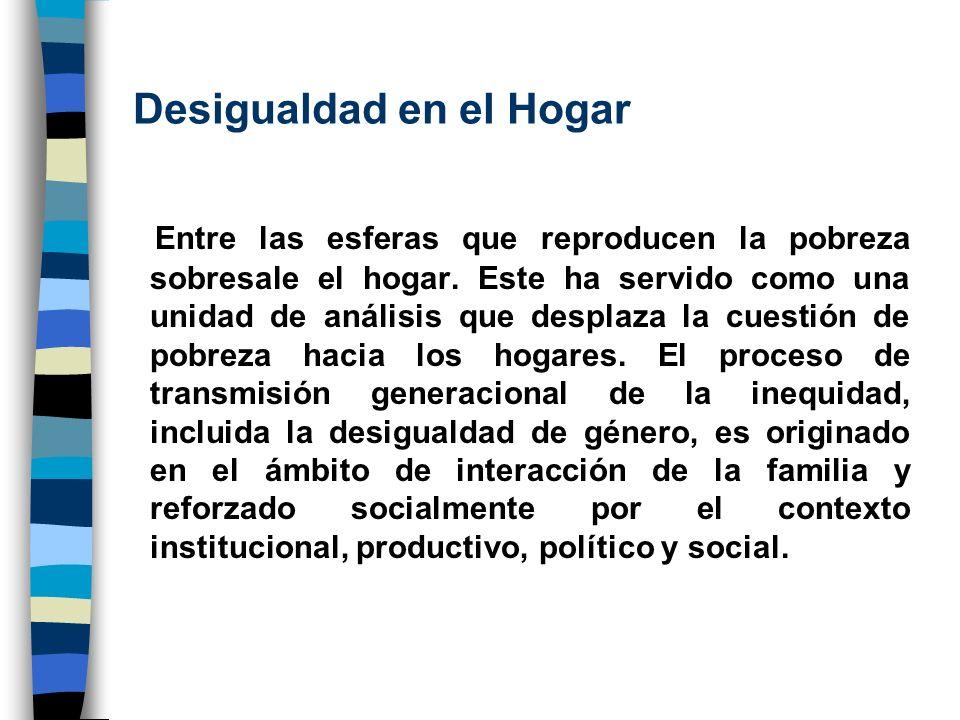 Desigualdad en el Hogar