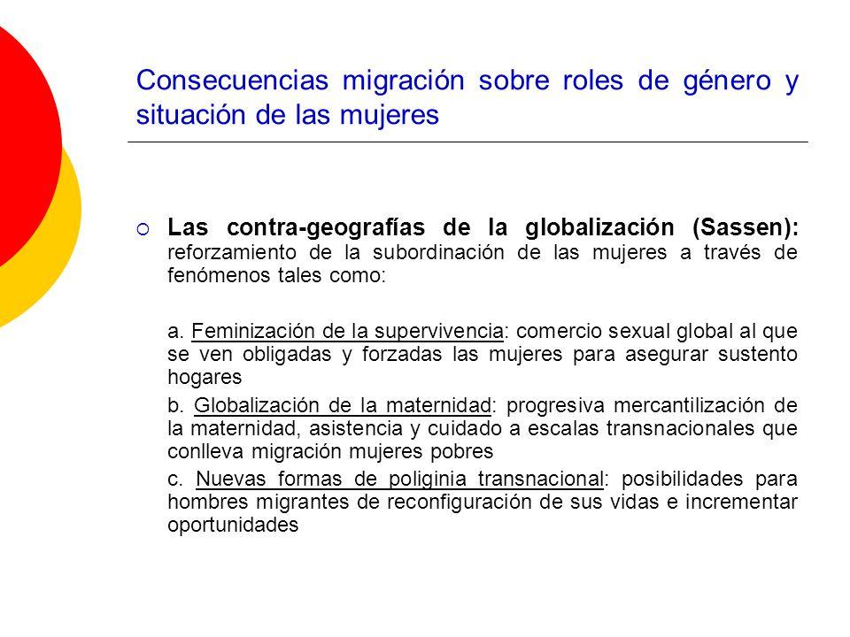 Consecuencias migración sobre roles de género y situación de las mujeres