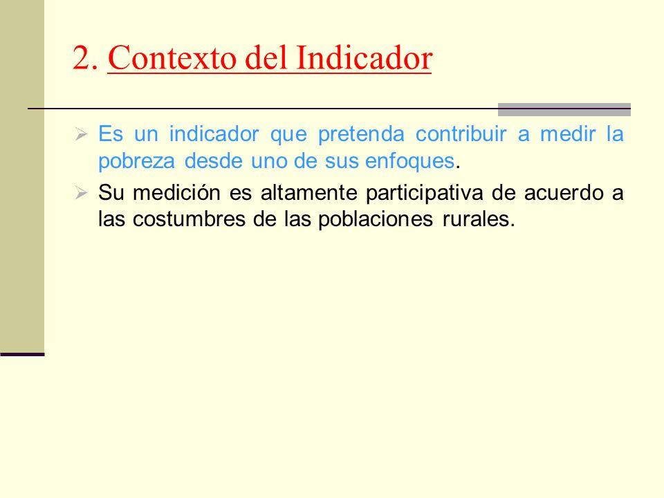 2. Contexto del Indicador