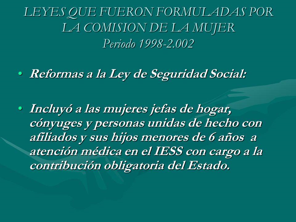 LEYES QUE FUERON FORMULADAS POR LA COMISION DE LA MUJER Periodo 1998-2