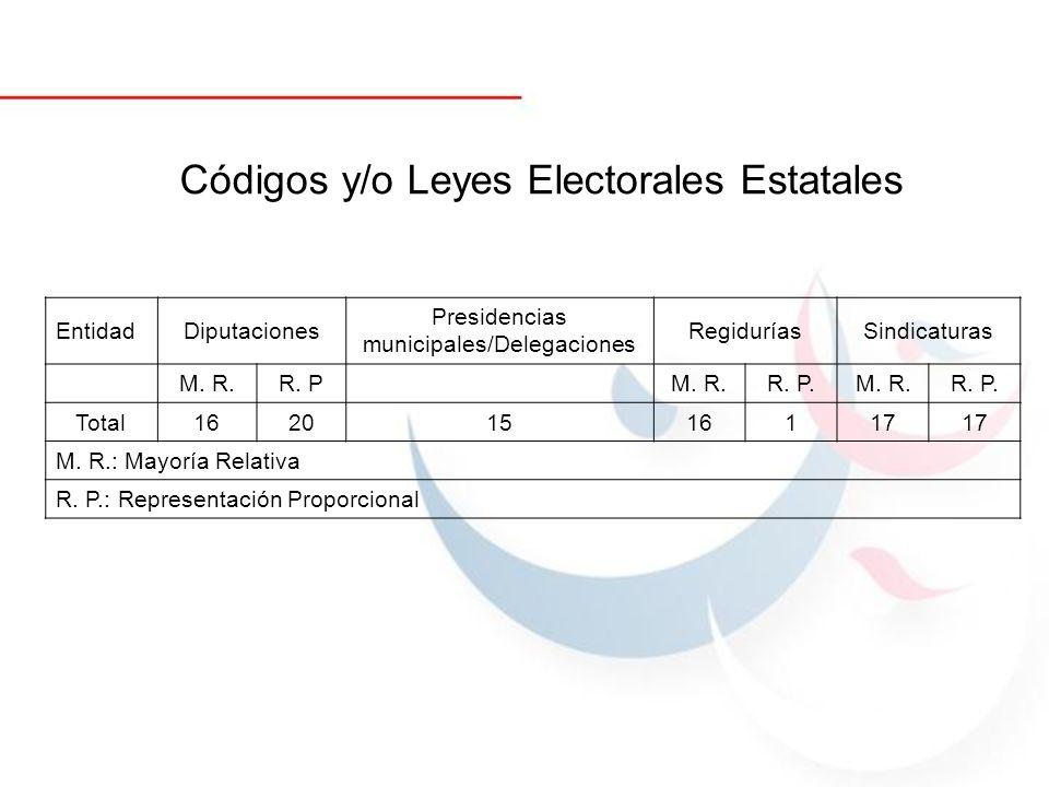 Códigos y/o Leyes Electorales Estatales