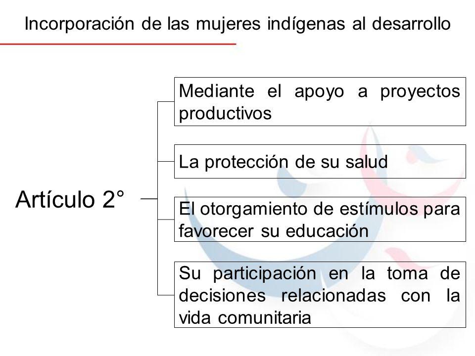 Incorporación de las mujeres indígenas al desarrollo