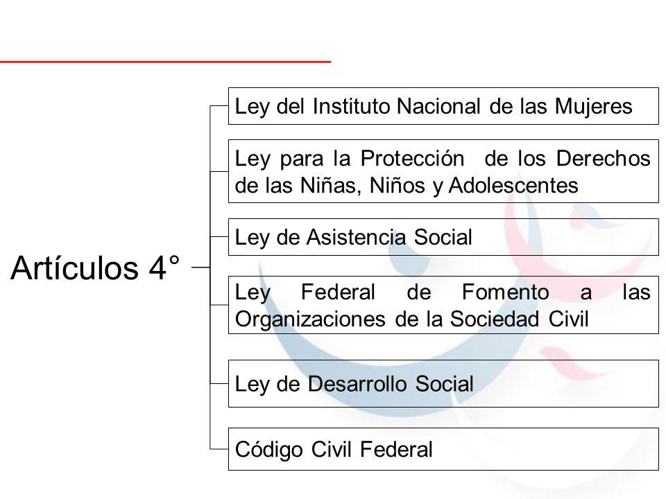 Artículos 4° Ley del Instituto Nacional de las Mujeres