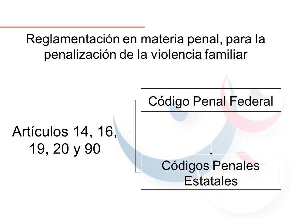 Códigos Penales Estatales