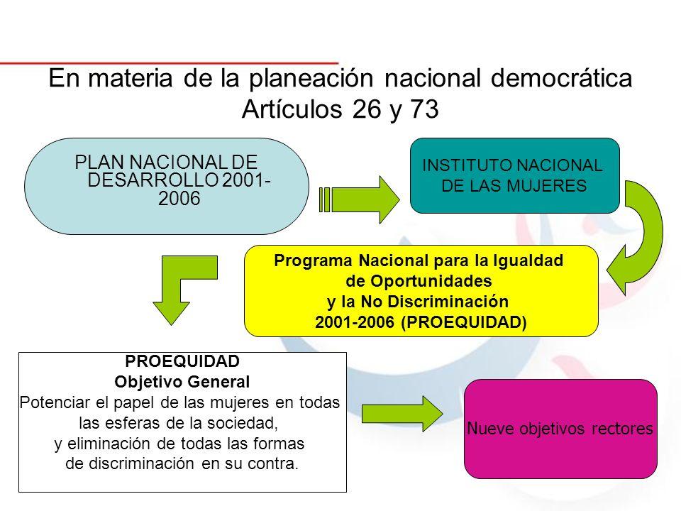 Programa Nacional para la Igualdad