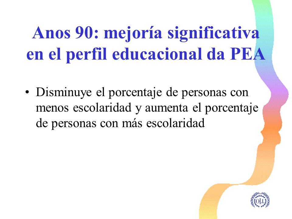Anos 90: mejoría significativa en el perfil educacional da PEA