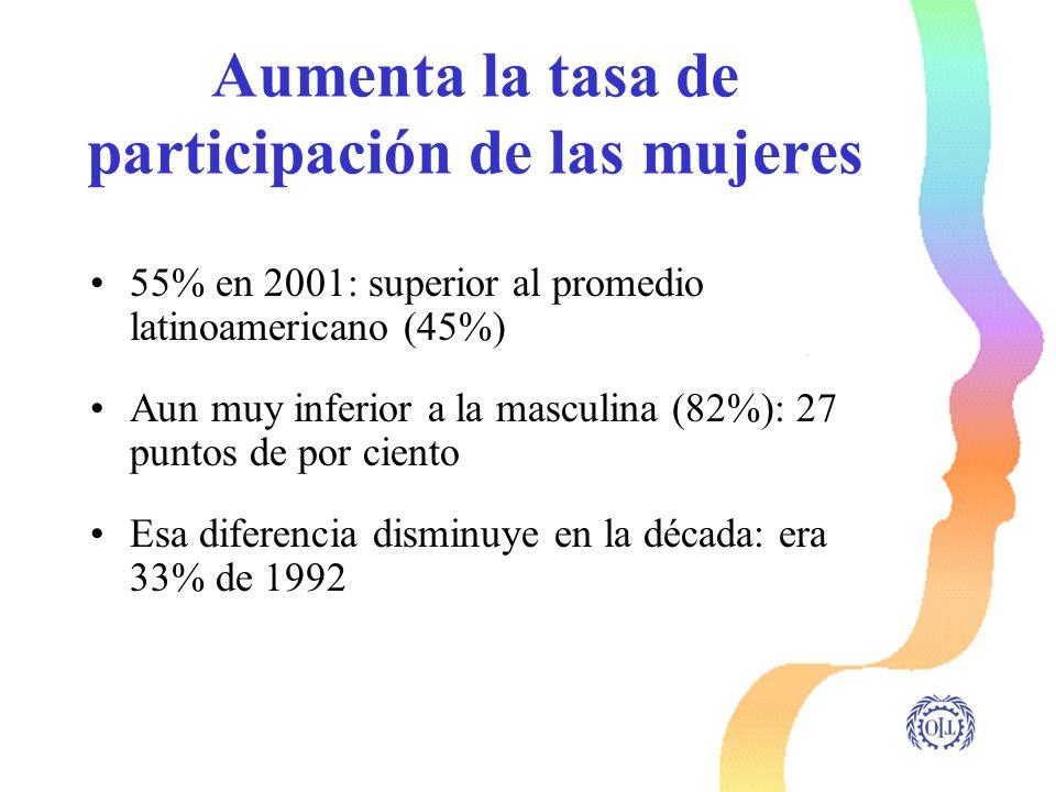 Aumenta la tasa de participación de las mujeres