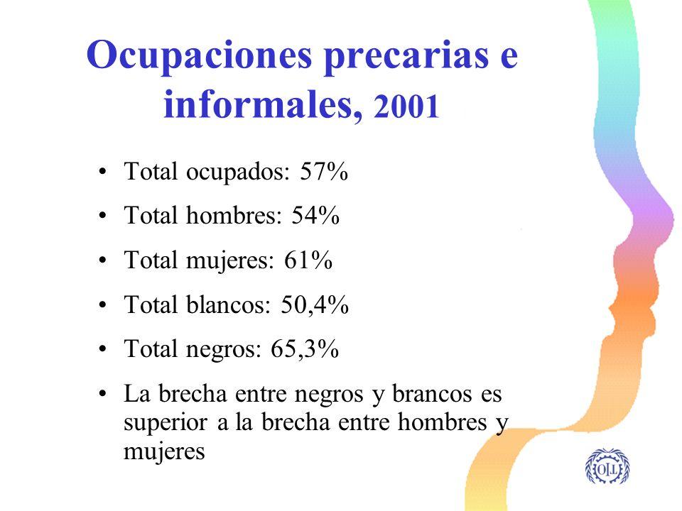 Ocupaciones precarias e informales, 2001
