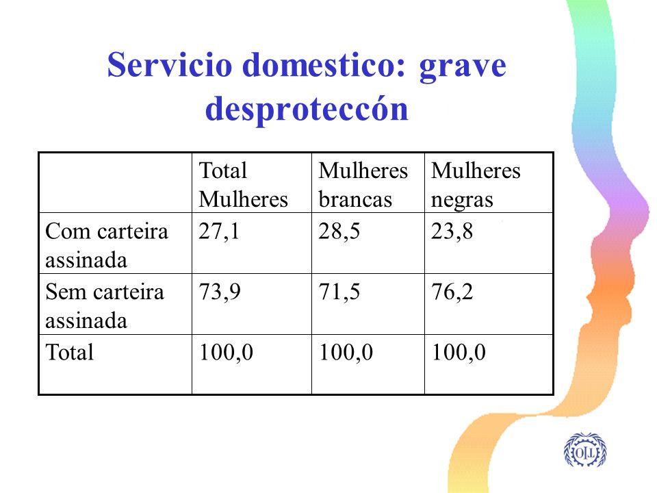 Servicio domestico: grave desproteccón
