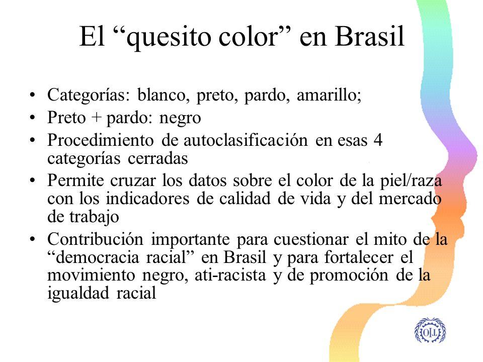 El quesito color en Brasil