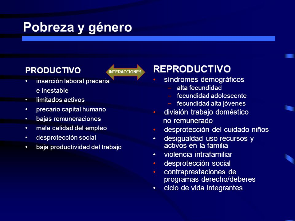 Pobreza y género REPRODUCTIVO PRODUCTIVO síndromes demográficos