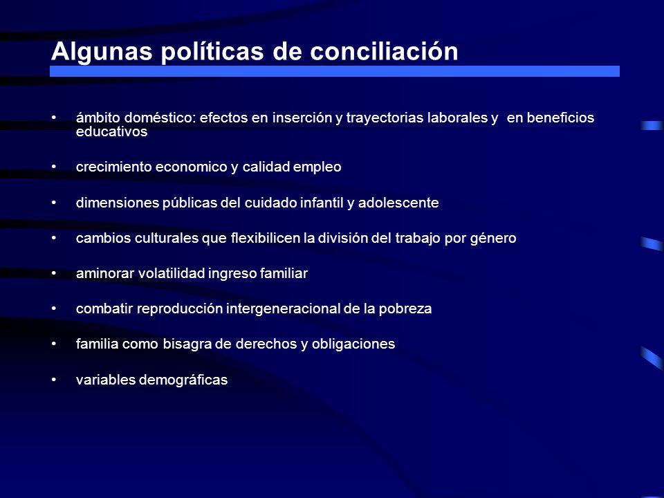 Algunas políticas de conciliación