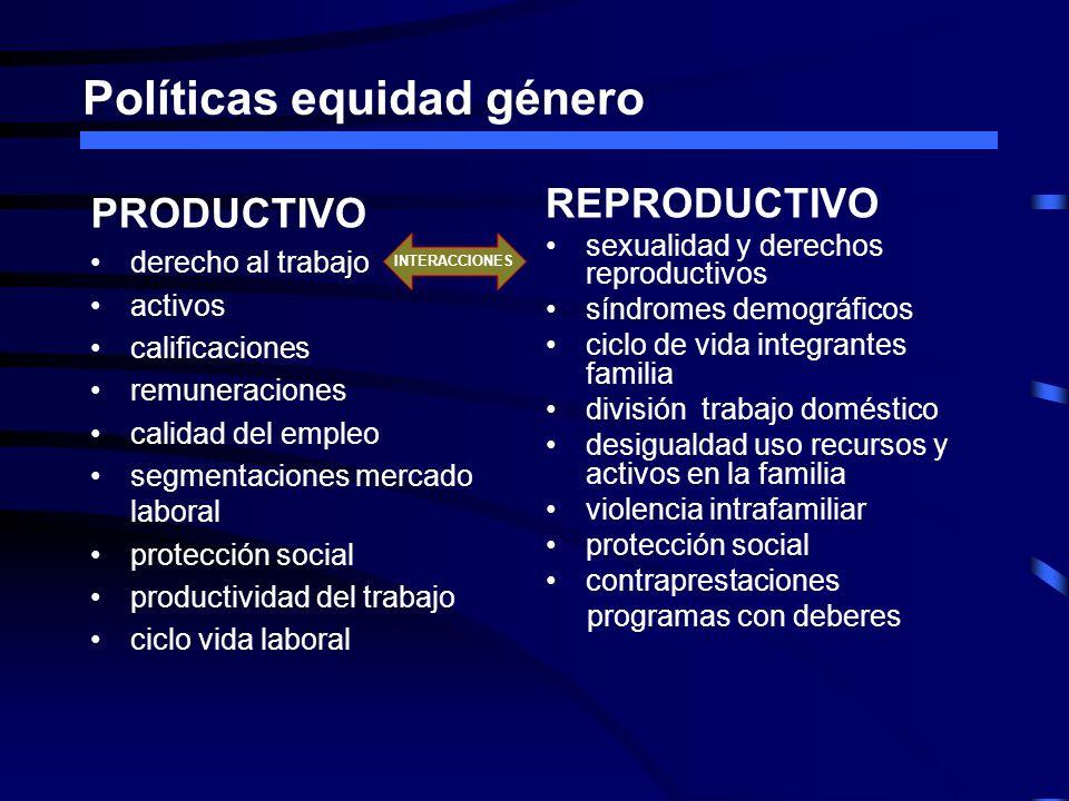 Políticas equidad género