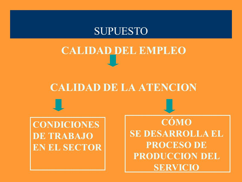 CALIDAD DEL EMPLEO CALIDAD DE LA ATENCION